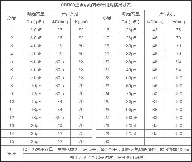 水泵电容器规格尺寸表
