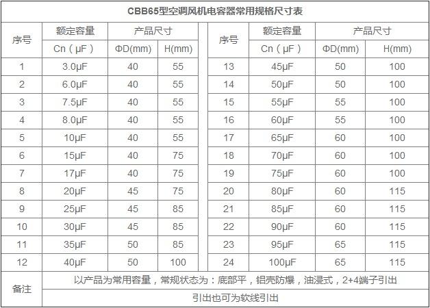 空调风机电容器规格尺寸表